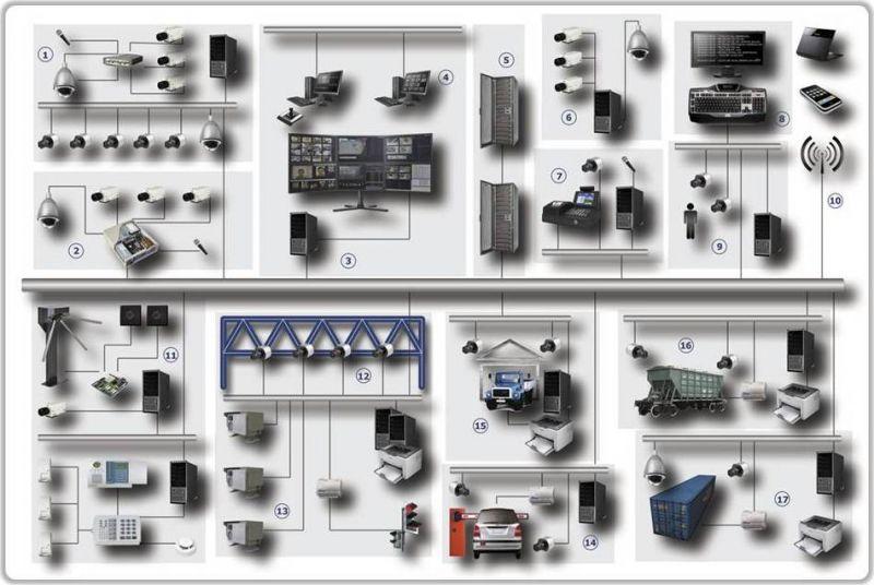 Договор по техническому обслуживанию системы видеонаблюдения образец