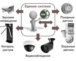 2 камеры видеонаблюдения на один провод